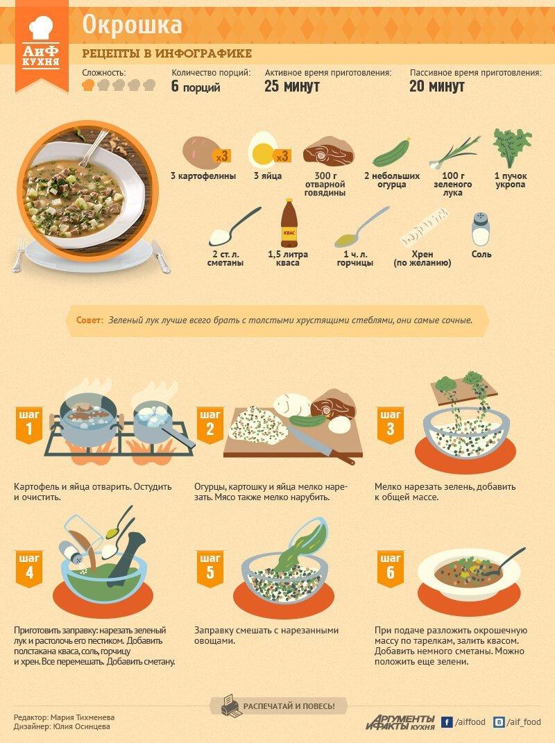 Кулинария в рецептах (22фото)